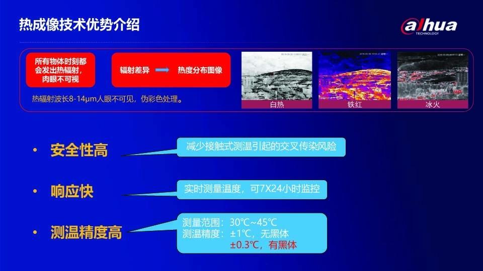 大华热成像人体测温解决方案V1-4