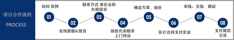 监控工程项目实施流程