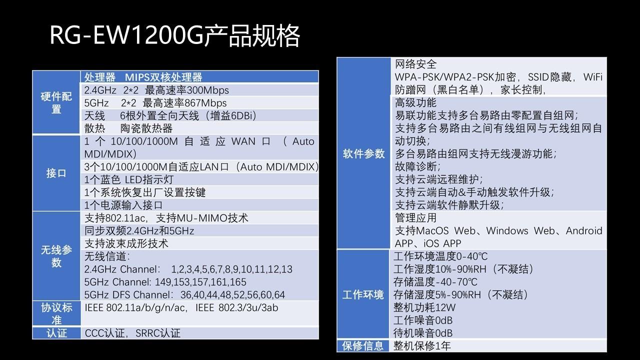 RG-EW1200G家用无线路由器17
